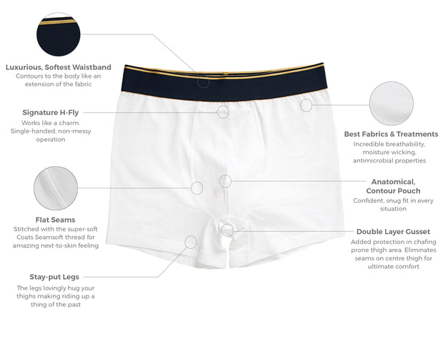 Boxer Brief - Tencel Lyocell - Celebration