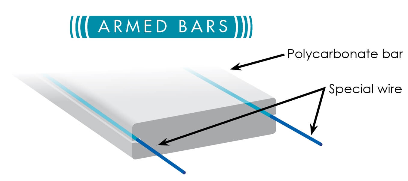 ViewProtect Armed Bars Special Wires