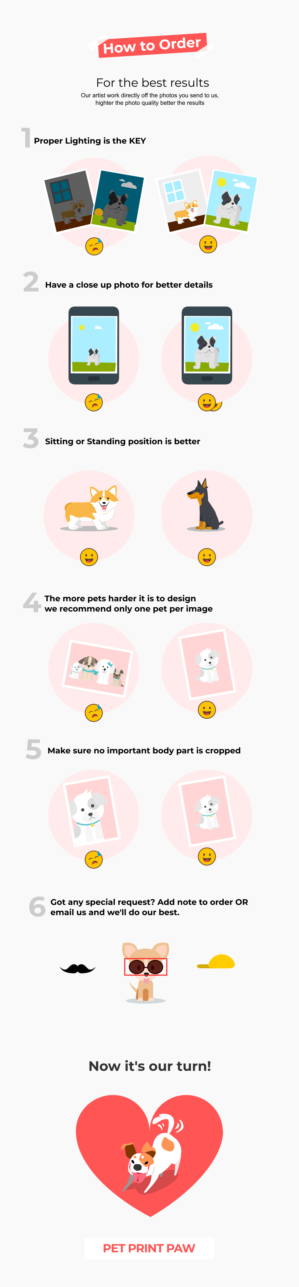 How it works image of PetPrintPaw