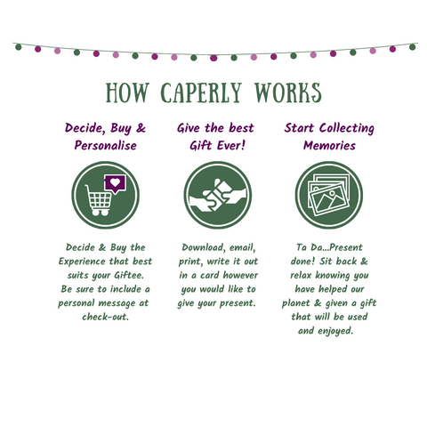 How Caperly works by giving gift experiences infographic. Ball bunting in green, purple across the top, 3 green circles 1; shopping cart, 2; hands giving gift, 3; photo outline