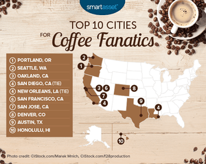 The best cities in America for coffee fanatics