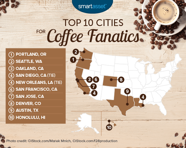 The best cities in America for coffee fanatics - 2018 Edition