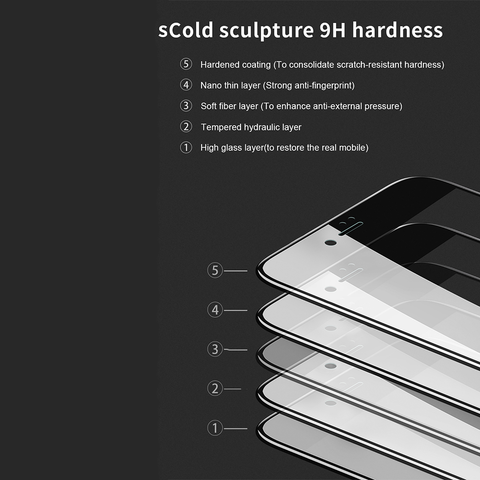 5D Front Cover iPhone Screen Protector