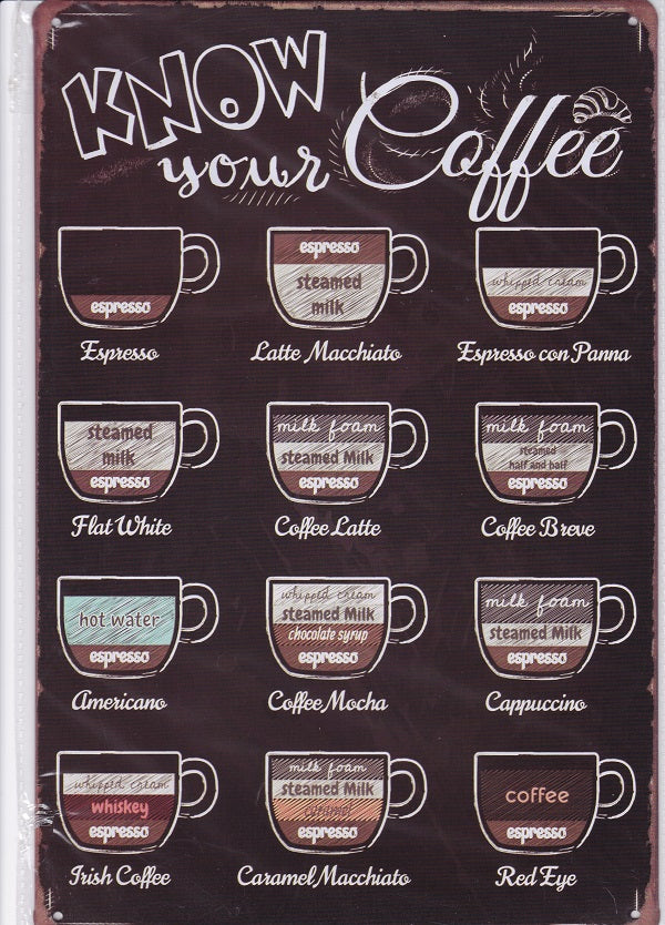 Know Your Coffee Vintage Metal Sign