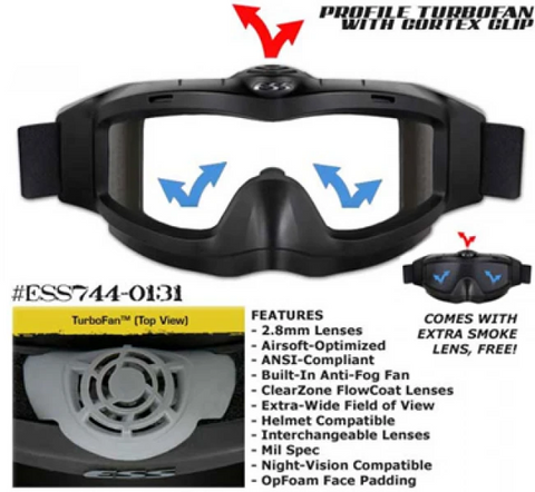 ESS Style Turbo Fan Goggles Full Set