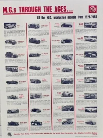 MG Through the Ages,  poster