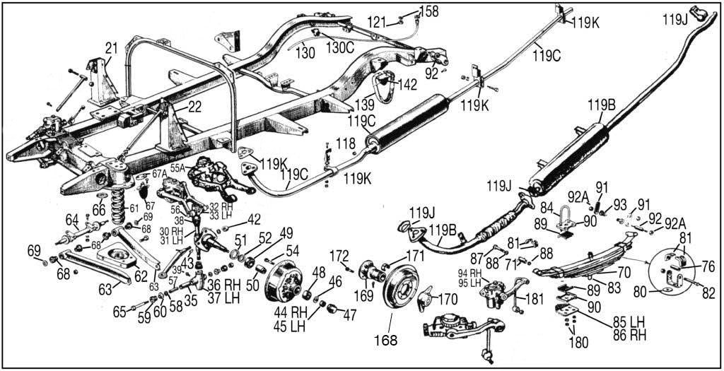 MGT Chassis — Abingdon Spares