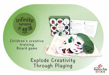 Load image into Gallery viewer, Metocha creativity development board game - Infinite Synapse