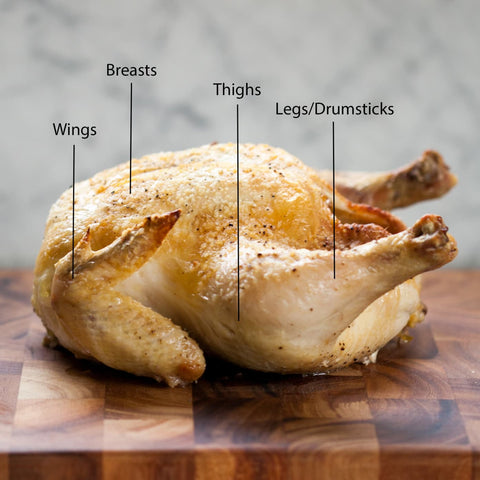 chicken with labeled cuts