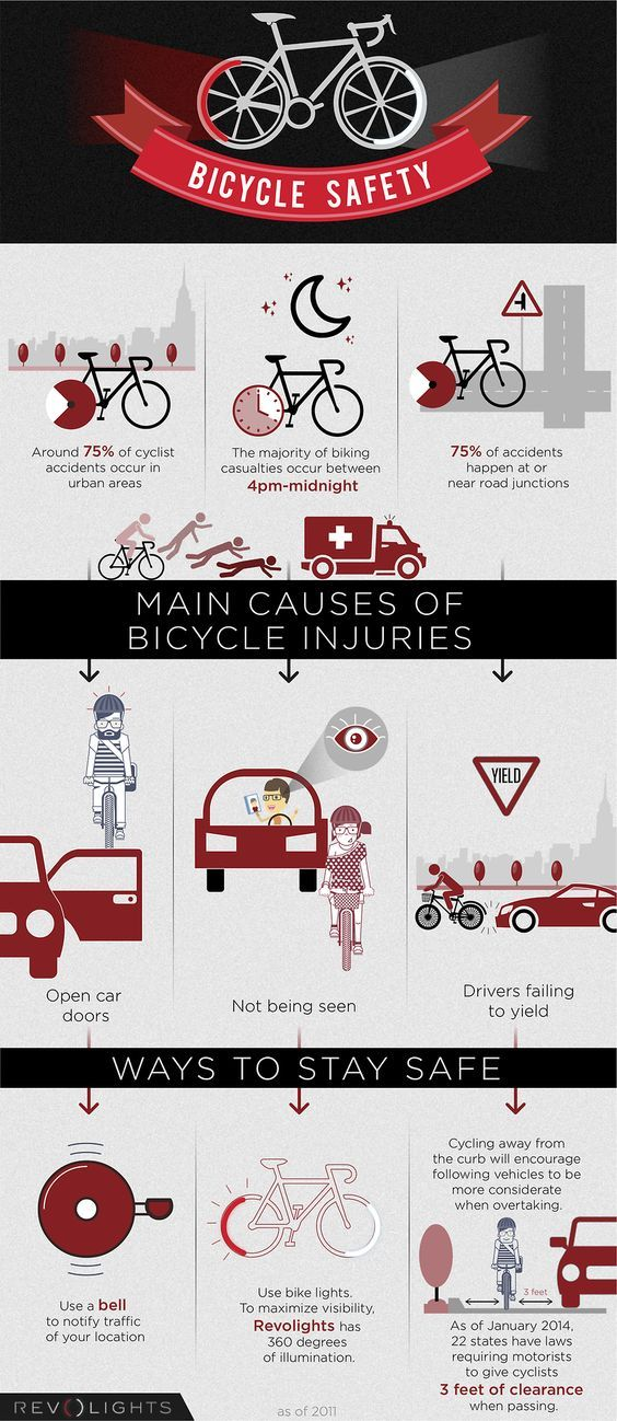 road safety cycling infographic
