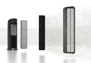Replacing Air Purifier Filters