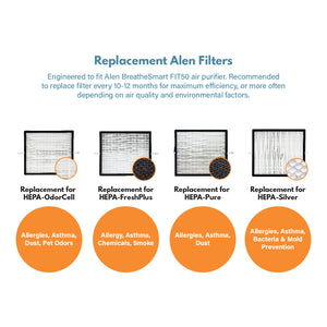 Replacement for Alen Air Purifier Filter Comparison Chart