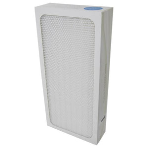 Filter-Monster True HEPA Replacement for Blueair 400 Series Particle Filter