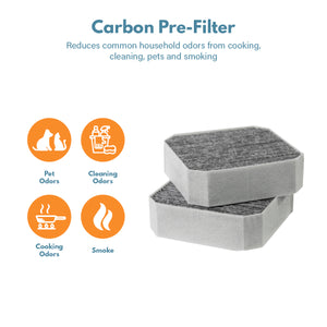 Filter-Monster Carbon Replacement for Molekule Pre-Filter, 2 Pack
