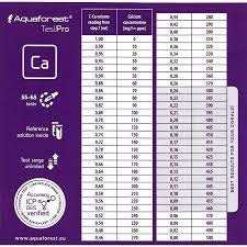 Aquaforest Calcium Test Kit AVAILABLE TO ORDER!
