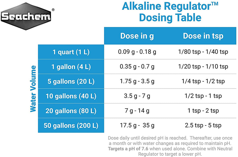Seachem Alkaline Regulator - 250G AVAILABLE TO ORDER!