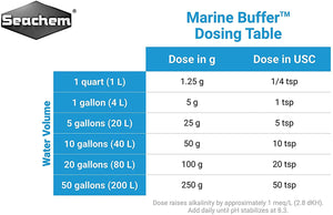 Seachem Marine Buffer - 500G AVAILABLE TO ORDER!