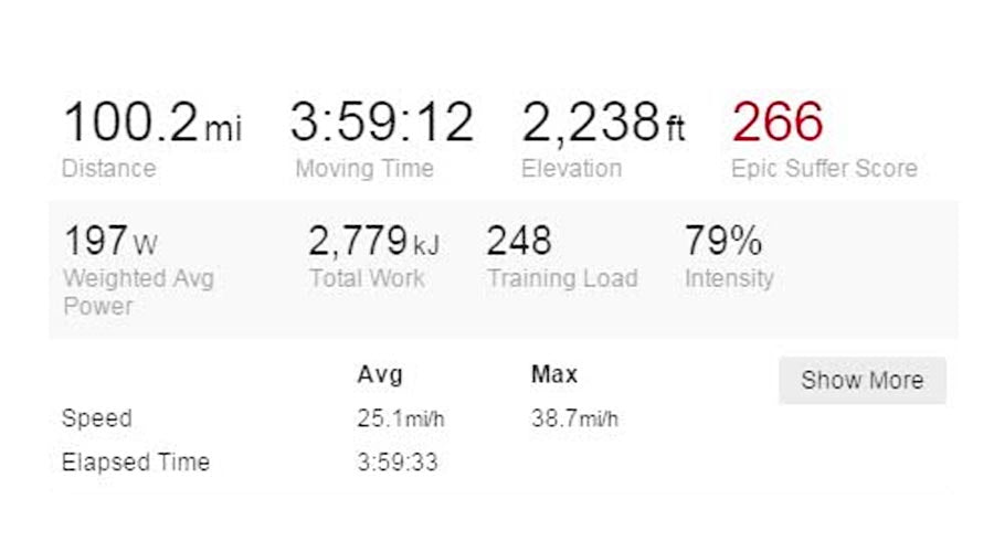 Larry's official time was 3:59:31. Here is the summary of Larry's ride from his Garmin.