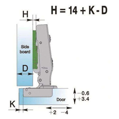EXCEL - DTC Soft Closing Hinge 90 Degree