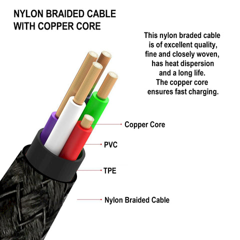 Image of magnetic cable