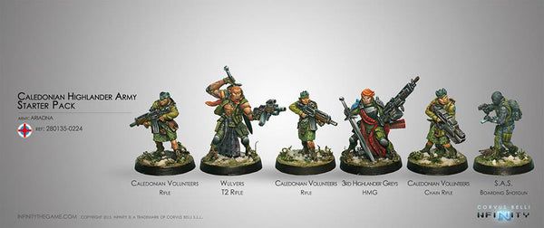 Ariadna Caledonian Highlander Army (Sectorial Starter Pack) Box Set