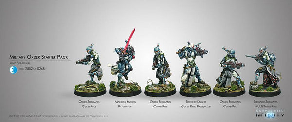 Panoceania Military Order (Sectorial Starter Pack) Box Set