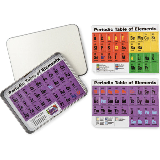 Heebie Jeebies | Periodic Table Magnets