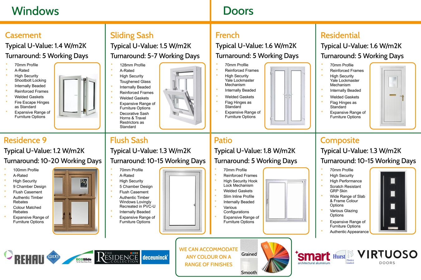 Windows & Doors specification