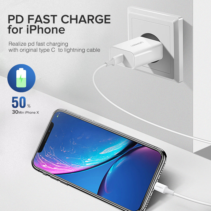 Fast PD Charger Kit for iPhone 11