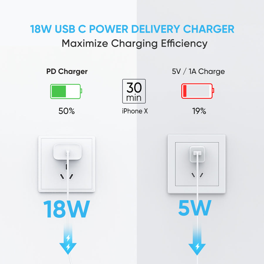 18W PD USB C Power Adapter