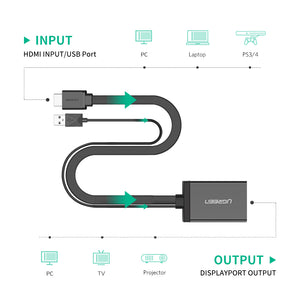 4K HDMI to Displayport Adapter