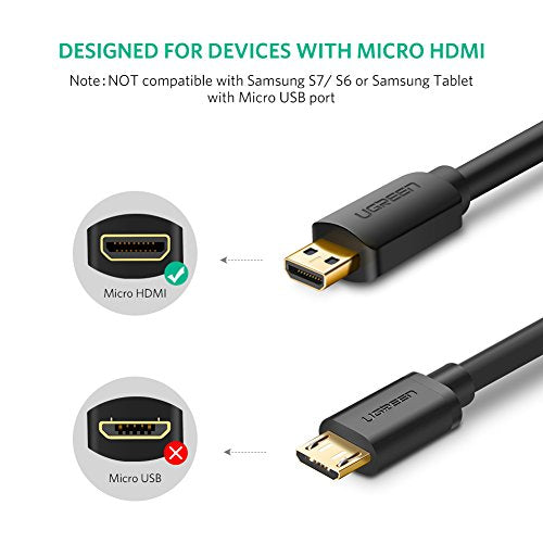 Micro HDMI to HDMI Female Adapter - Ugreen