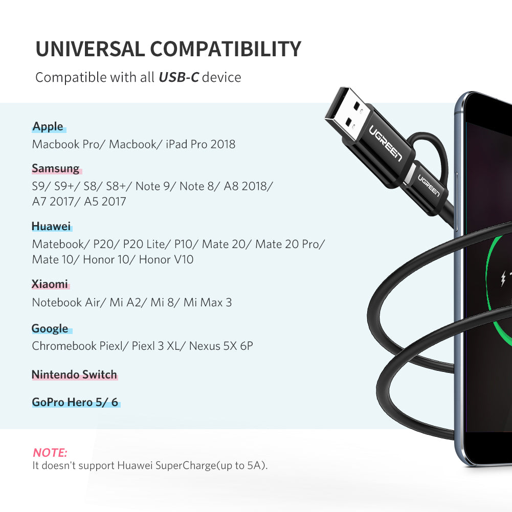 2-in-1 USB C Fast Charging Cable