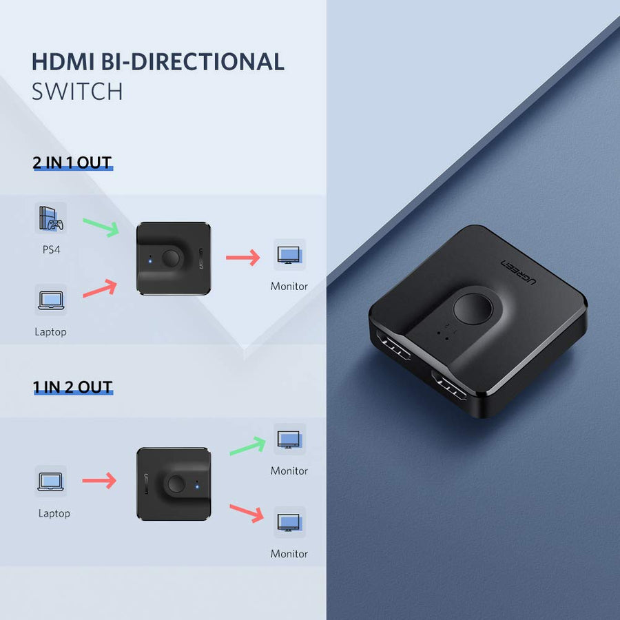2 in 1 Bidirectional HDMI Switch - Ugreen
