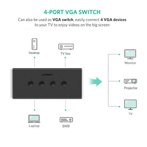 4 in 1 Out VGA KVM Switch Box