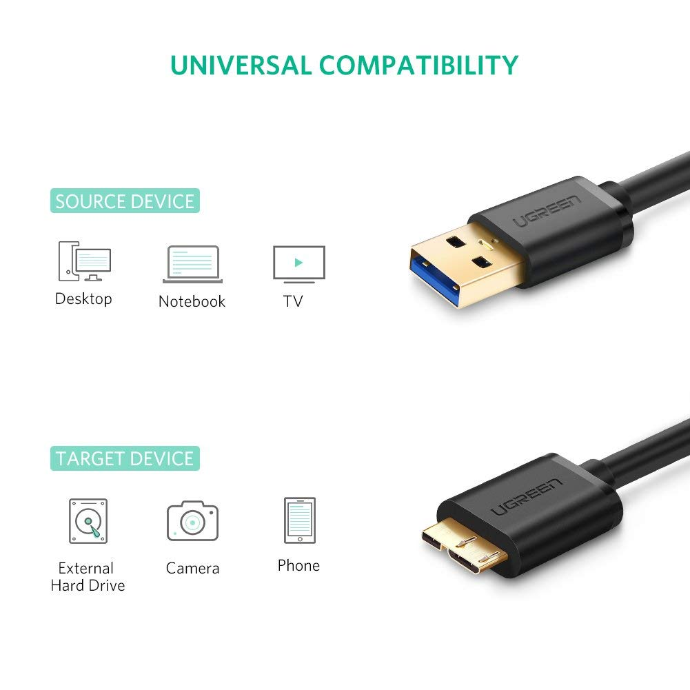 Note 3,Camera Hard Drive USB 3.0 Micro USB Cable Cord for Samsung Galaxy S5