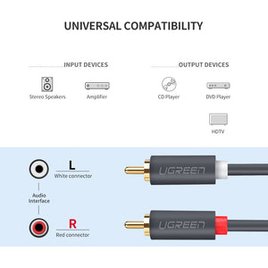 2RCA Male to 2RCA Male Audio Cable - Ugreen