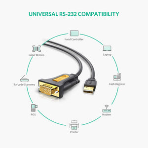 USB 2.0 to RS232 Serial Cable