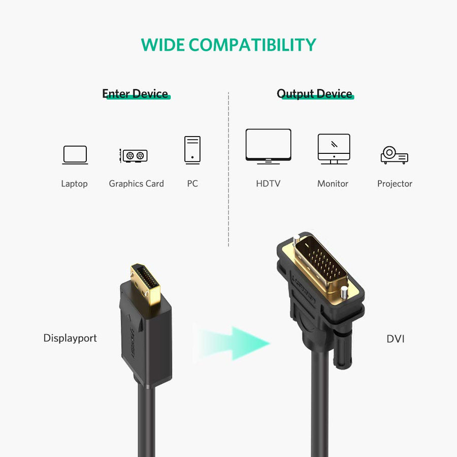 1080P DP to DVI-D Video Cable - Ugreen