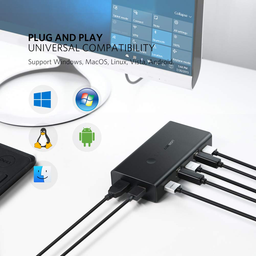 2 in 1 HDMI USB KVM Switch