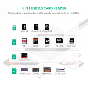 4-in-1 USB 3.0 Card Reader - Ugreen