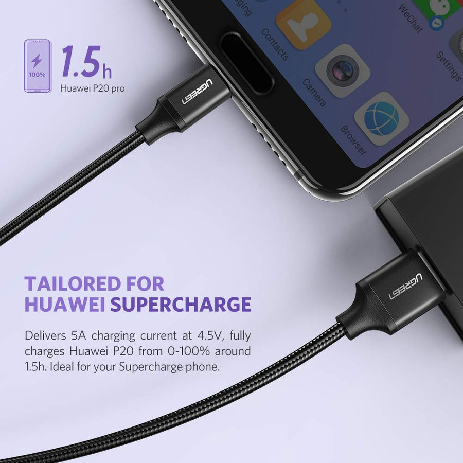 5A Supercharge USB C Cable - Ugreen