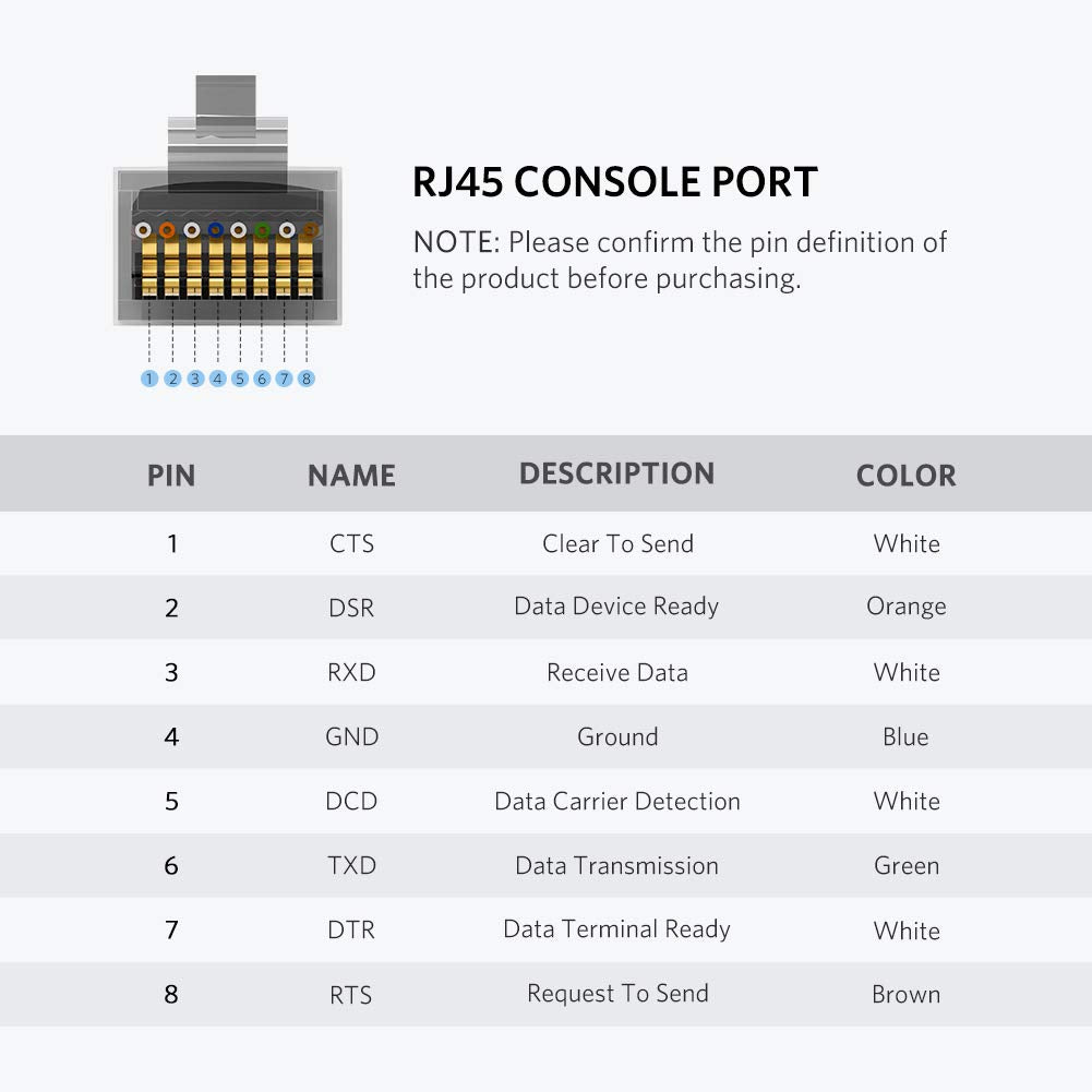 USB to RJ45 Console Cable - Ugreen usb 3.0 wiring diagram Ugreen