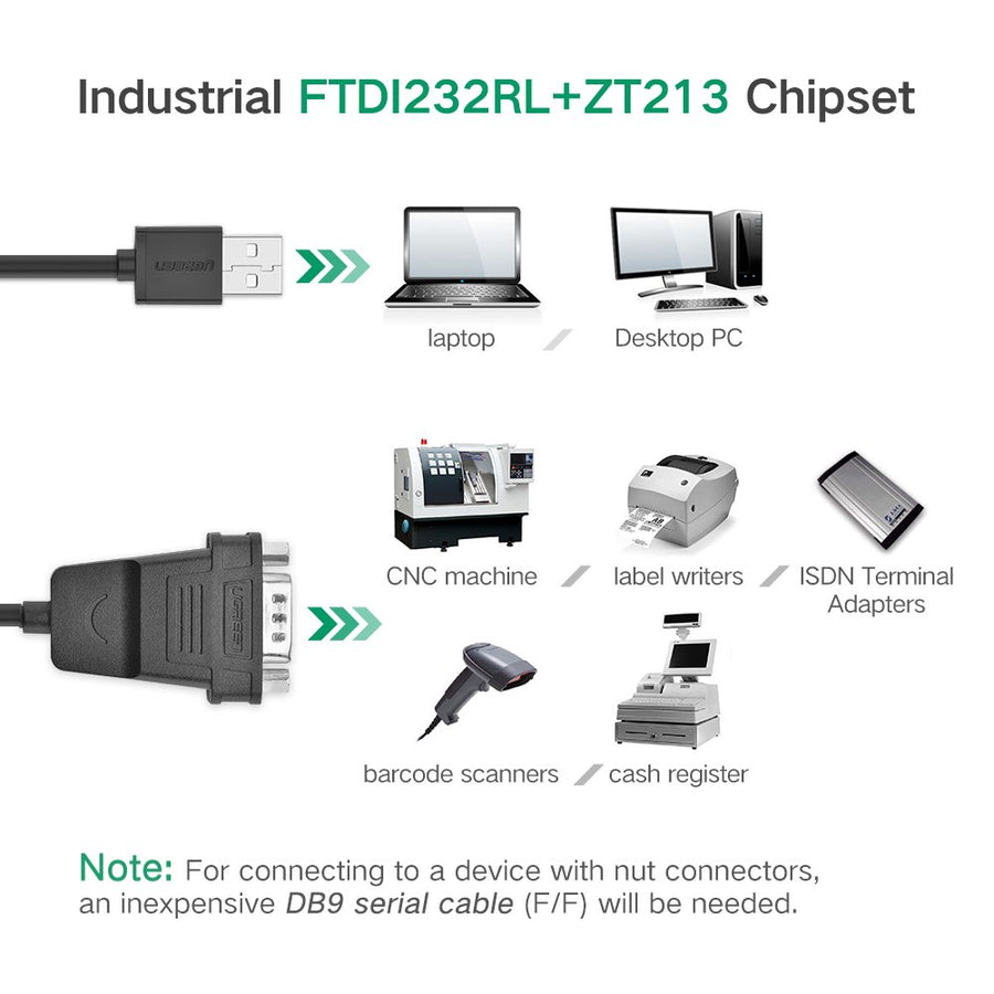 USB 2.0 to RS232 DB9 Serial Cable