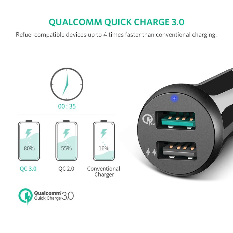 Dual USB iSmart QC 3.0 Car Charger - Ugreen