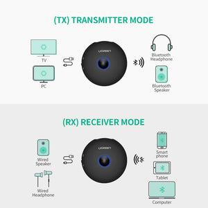 Wireless Bluetooth 4.2 Audio Adapter