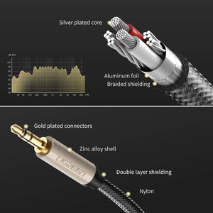 3.5mm Male to Male HiFi Aux Cable - Ugreen