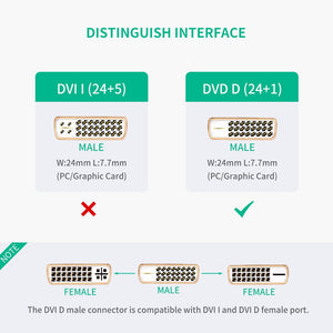 DVI-D to HDMI Bidirectional Adapter - Ugreen