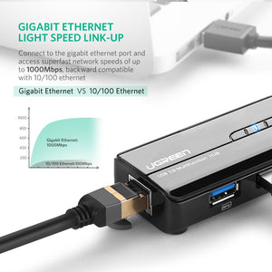 USB 3.0 Hub Ethernet Adapter