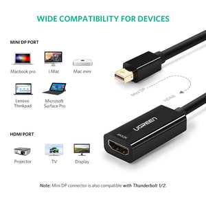 4K Mini DisplayPort to HDMI Adapter - Ugreen